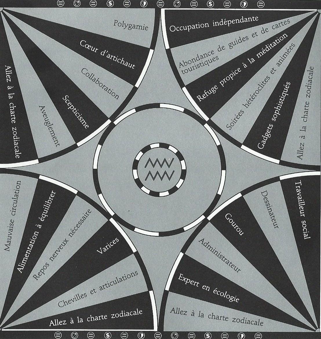 Pendule Charte Verseau