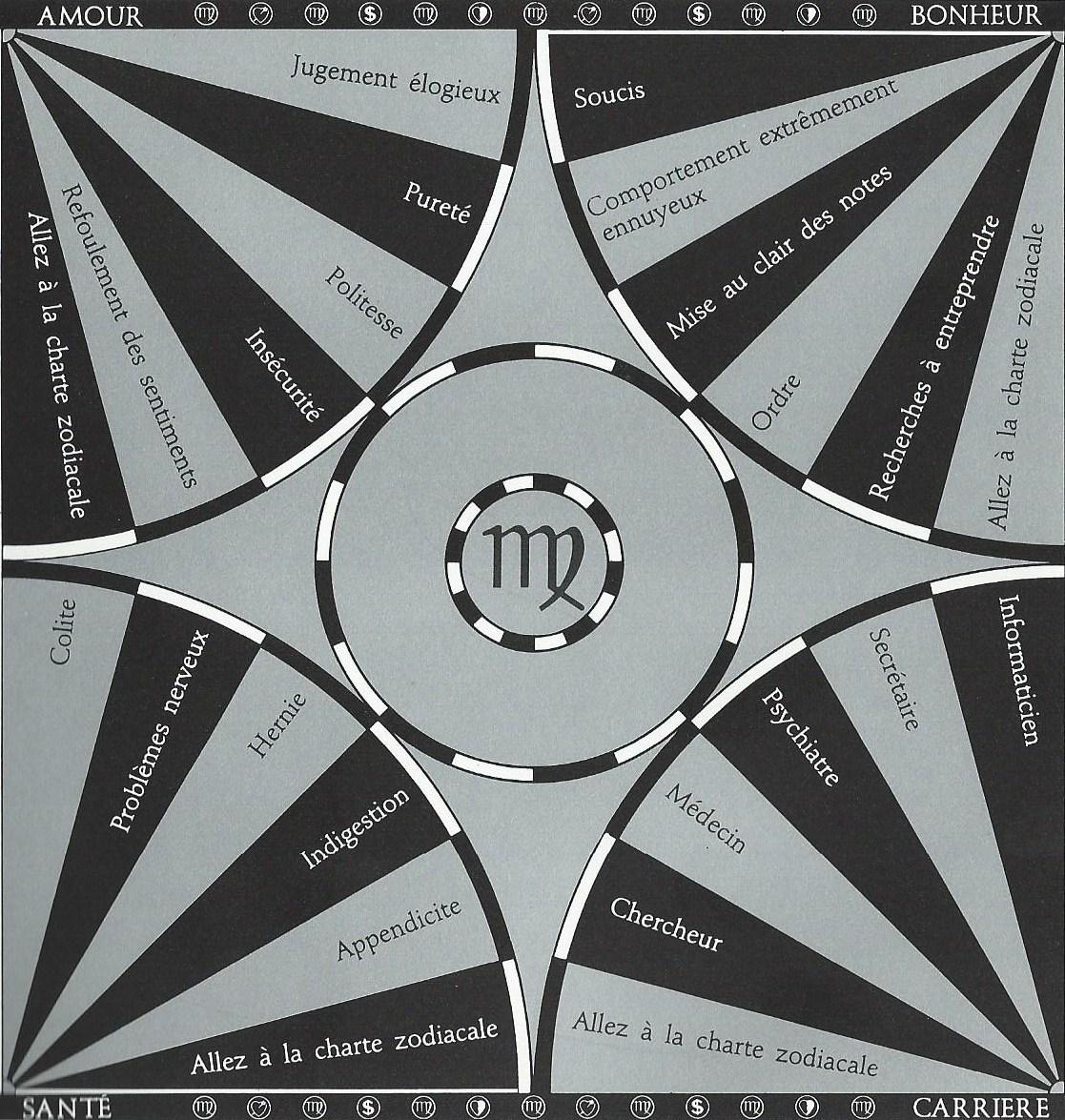 Pendule Charte Vierge